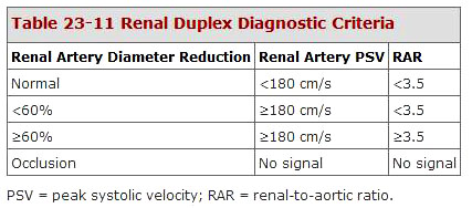 Renal Duplex Pictures to Pin on Pinterest - PinsDaddy of Cpt code for renal duplex ultrasound